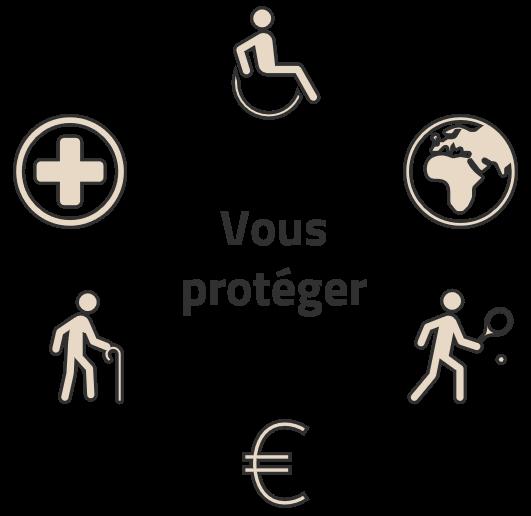 Santé, Prévoyance, Retraite, Multisport, Emprunteur